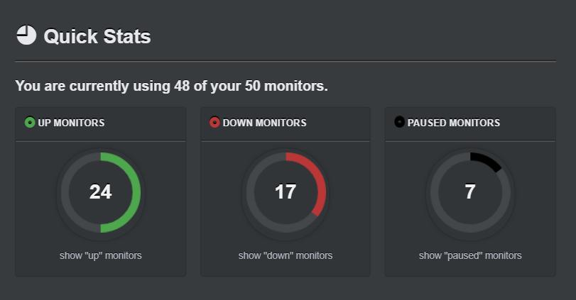 Website alert monitoring